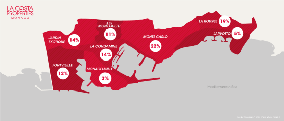 LCPM Rent an apartment in Monaco population spread